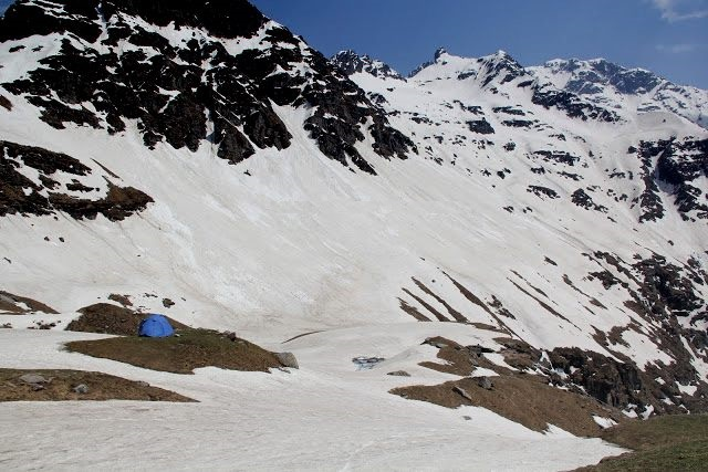 Beautiful treks in uttarakhand